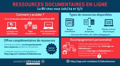 [La BU chez Vous] Les ressources documentaires et l'accompagnement personnalisé